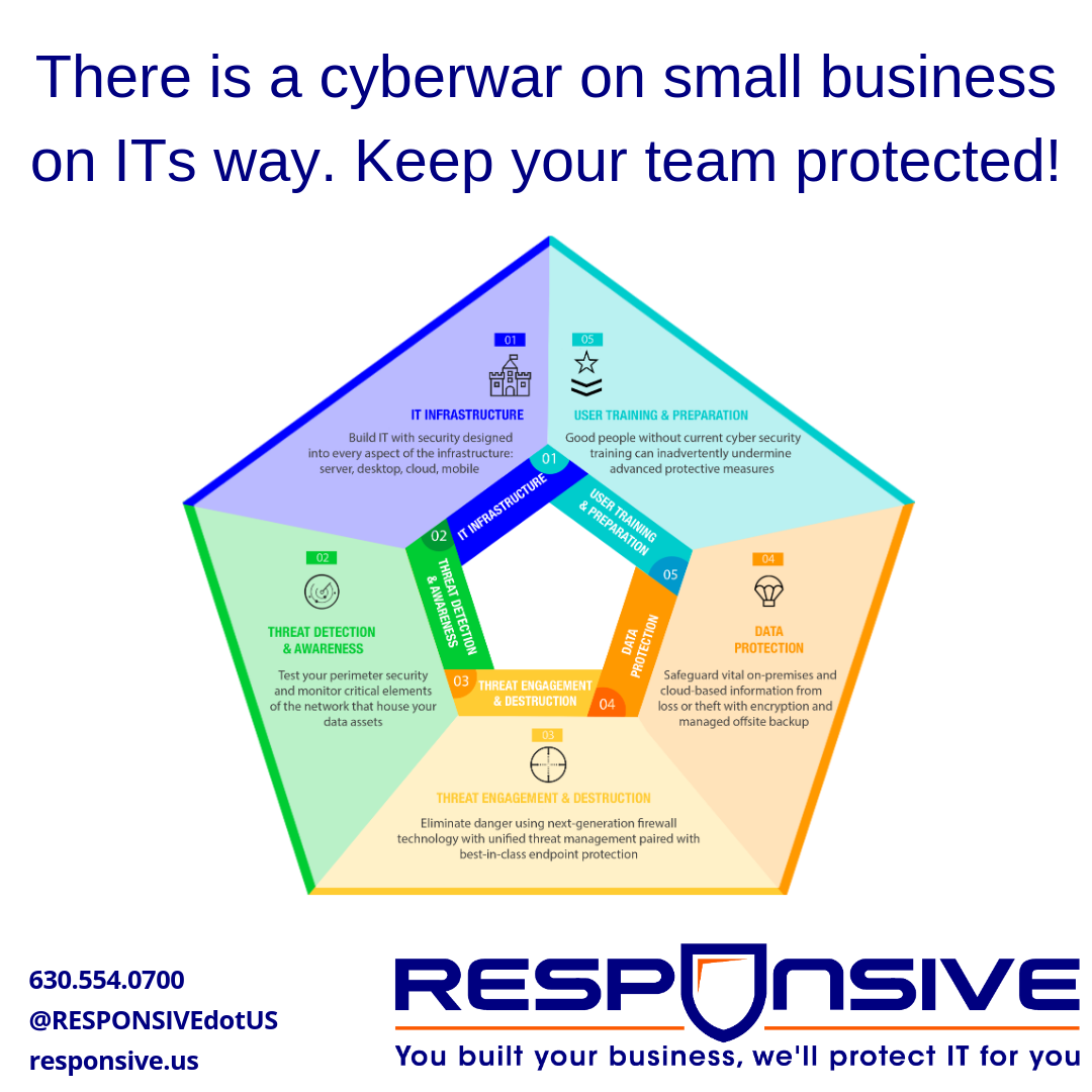 How important is cybersecurity for small business
